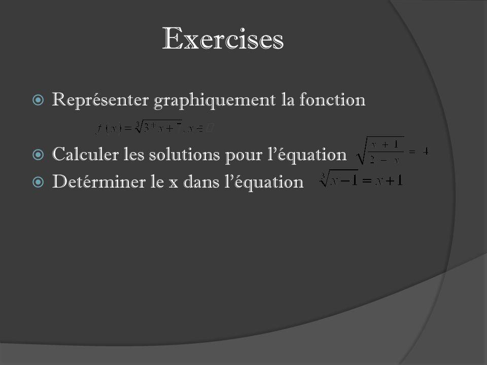 Exercises Représenter graphiquement la fonction Calculer les solutions pour léquation Detérminer le x dans léquation