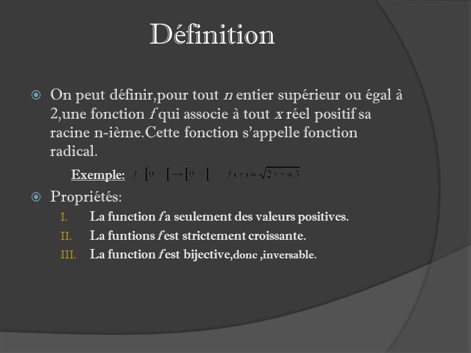Définition n f x On peut définir,pour tout n entier supérieur ou égal à 2,une fonction f qui associe à tout x réel positif sa racine n-ième.Cette fonction sappelle fonction radical.