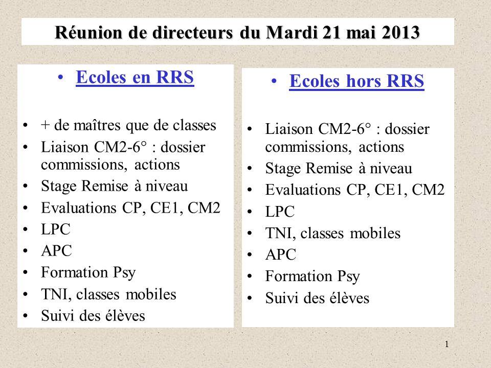 1 Réunion de directeurs du Mardi 21 mai 2013 Ecoles en RRS + de maîtres que de classes Liaison CM2-6° : dossier commissions, actions Stage Remise à ni