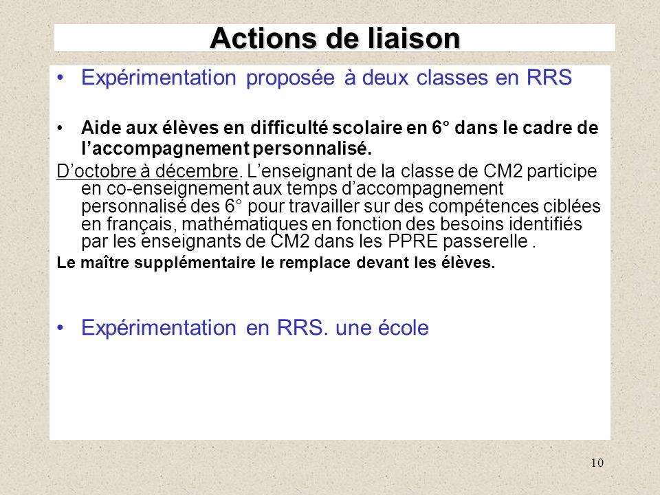 10 Actions de liaison Expérimentation proposée à deux classes en RRS Aide aux élèves en difficulté scolaire en 6° dans le cadre de laccompagnement personnalisé.