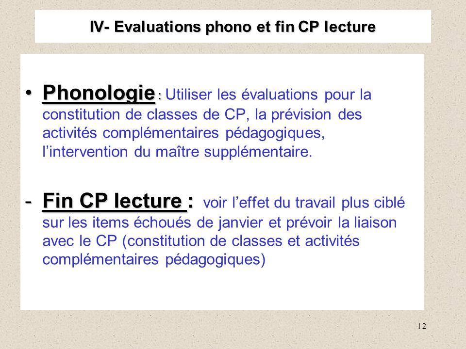 12 IV- Evaluations phono et fin CP lecture Phonologie :Phonologie : Utiliser les évaluations pour la constitution de classes de CP, la prévision des a