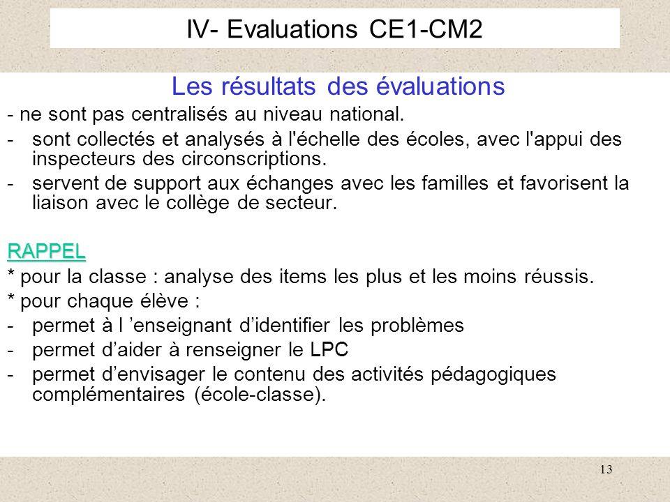 13 IV- Evaluations CE1-CM2 Les résultats des évaluations - ne sont pas centralisés au niveau national. -sont collectés et analysés à l'échelle des éco