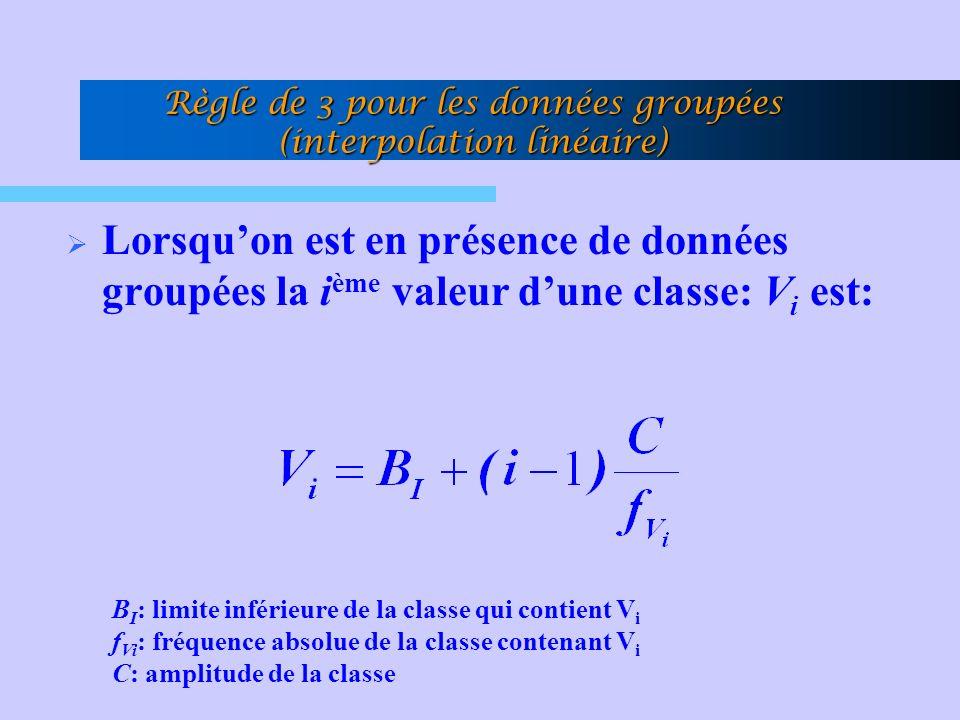Règle de 3 pour les données groupées (interpolation linéaire) Lorsquon est en présence de données groupées la i ème valeur dune classe: V i est: B I :