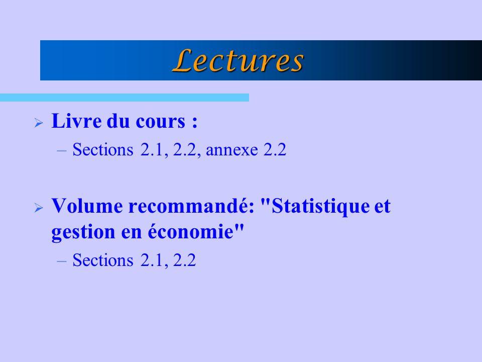 Lectures Livre du cours : –Sections 2.1, 2.2, annexe 2.2 Volume recommandé: