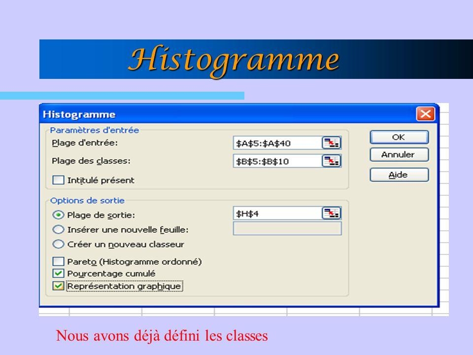 Histogramme Nous avons déjà défini les classes