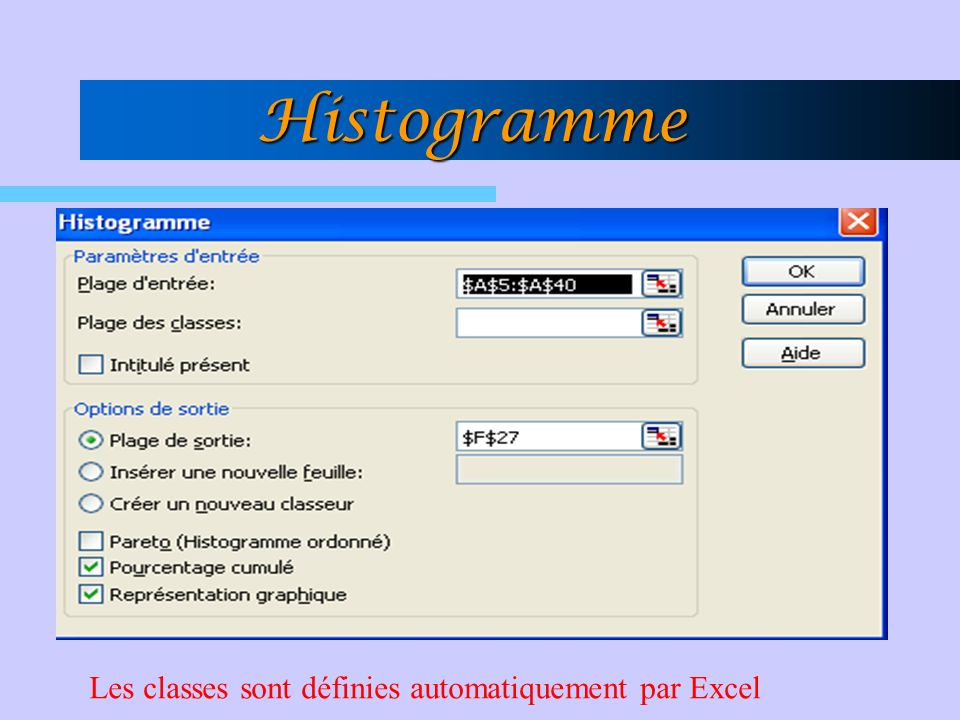 Histogramme Les classes sont définies automatiquement par Excel