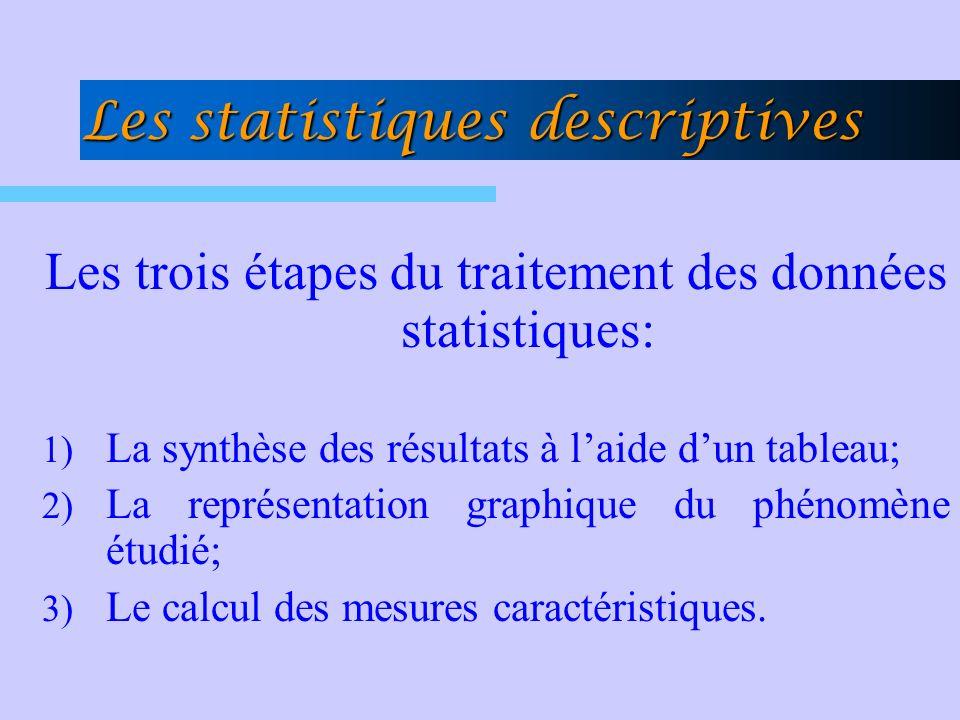 Les statistiques descriptives Les trois étapes du traitement des données statistiques: 1) La synthèse des résultats à laide dun tableau; 2) La représe