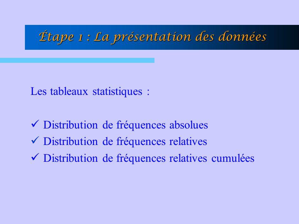 Étape 1 : La présentation des données Les tableaux statistiques : Distribution de fréquences absolues Distribution de fréquences relatives Distributio