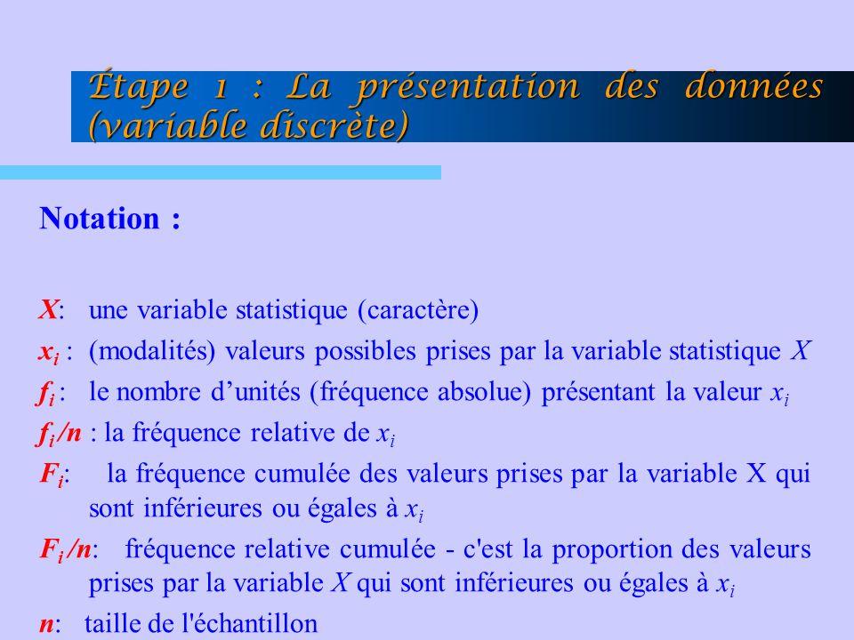 Trouvons n le nombre de classes: n= =6 ou encore: 1 + 3,3 log n = 1+3,3 log 36= 6,1358 Trouvons E (létendue): E=1,05 - 0,08=0,97 Calculons lamplitude: Amplitude=0,97/6=0,17 On choisit la limite de la dernière classe un peu plus élevée que 1,05, disons 1,06, et on construit les limites des classes précédentes à reculons, en soustrayant 0,17 à chaque fois Étape 1 : La présentation des données