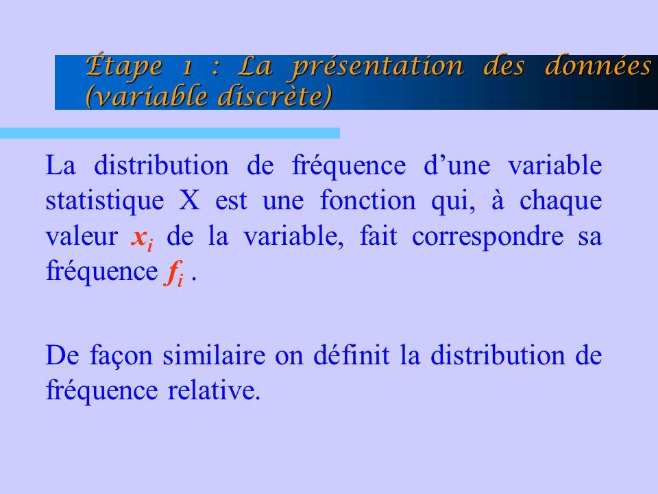 La distribution de fréquence dune variable statistique X est une fonction qui, à chaque valeur x i de la variable, fait correspondre sa fréquence f i.