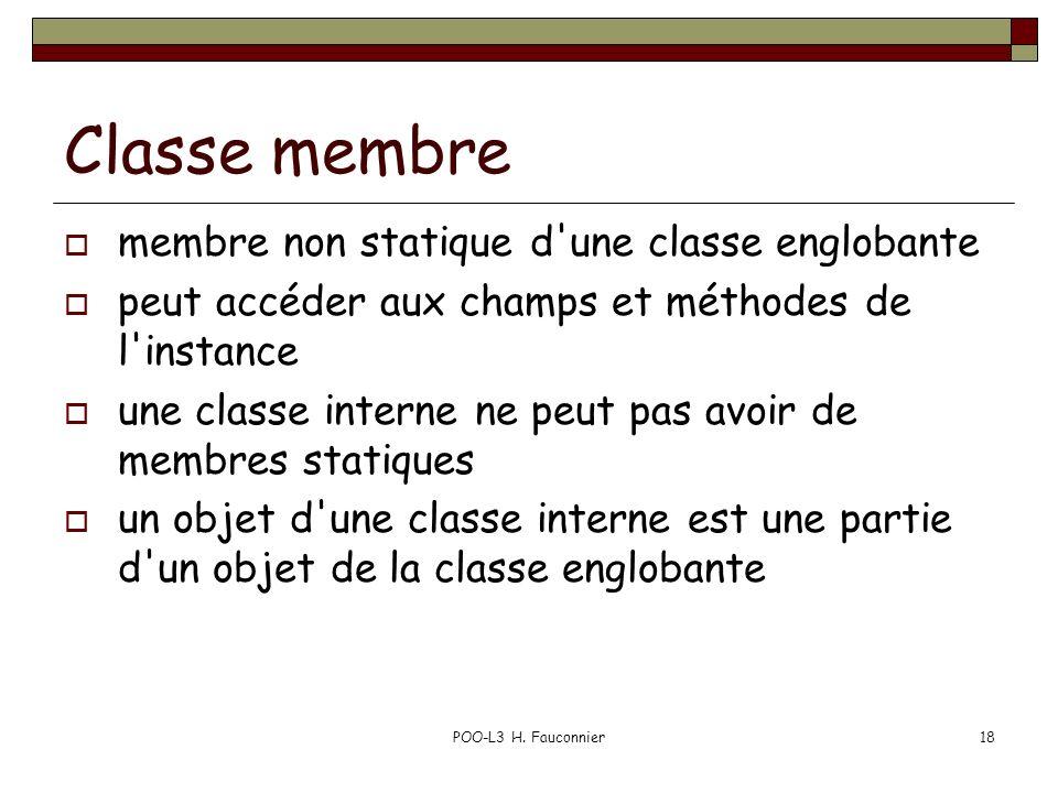 POO-L3 H. Fauconnier18 Classe membre membre non statique d'une classe englobante peut accéder aux champs et méthodes de l'instance une classe interne