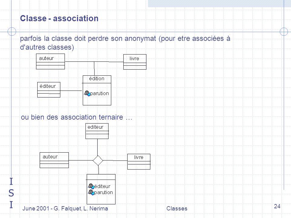 ISIISI June 2001 - G. Falquet, L. NerimaClasses 24 parfois la classe doit perdre son anonymat (pour etre associées à d'autres classes) Classe - associ