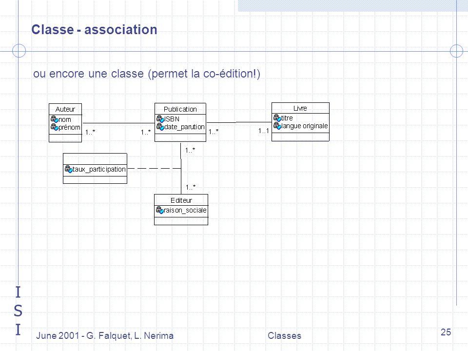 ISIISI June 2001 - G. Falquet, L. NerimaClasses 25 ou encore une classe (permet la co-édition!) Classe - association