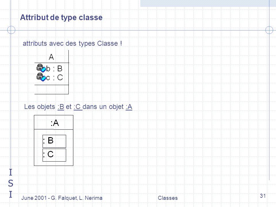 ISIISI June 2001 - G. Falquet, L. NerimaClasses 31 Attribut de type classe attributs avec des types Classe ! Les objets :B et :C dans un objet :A