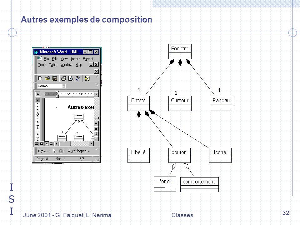 ISIISI June 2001 - G. Falquet, L. NerimaClasses 32 Autres exemples de composition