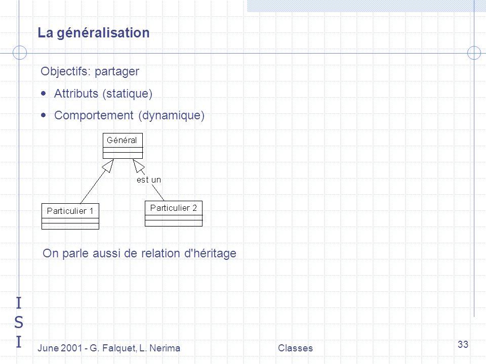 ISIISI June 2001 - G. Falquet, L. NerimaClasses 33 La généralisation Objectifs: partager Attributs (statique) Comportement (dynamique) On parle aussi