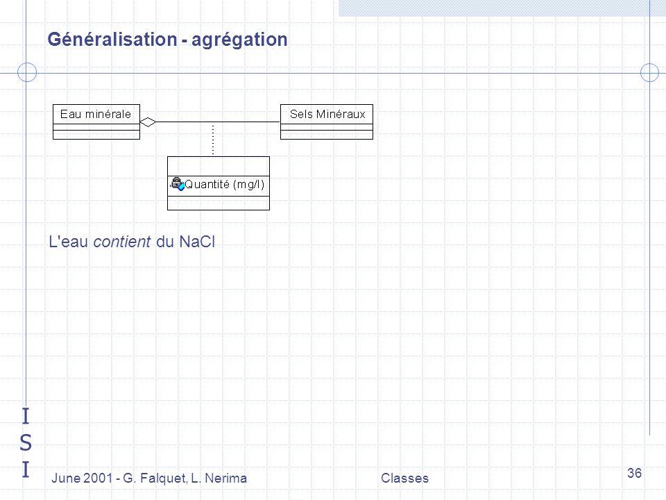 ISIISI June 2001 - G. Falquet, L. NerimaClasses 36 L'eau contient du NaCl Généralisation - agrégation