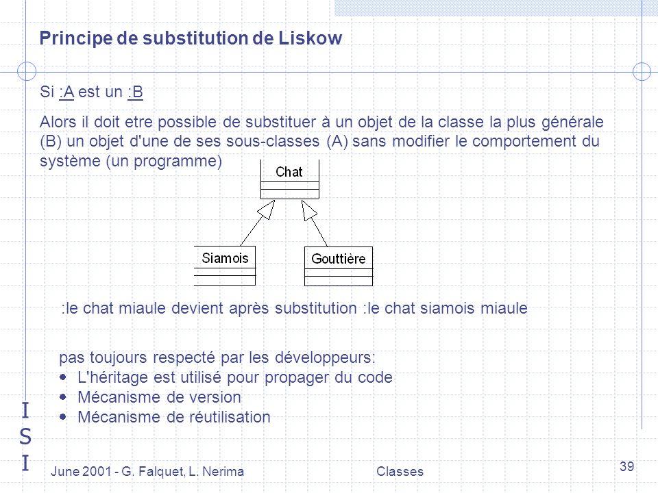 ISIISI June 2001 - G. Falquet, L. NerimaClasses 39 Principe de substitution de Liskow Si :A est un :B Alors il doit etre possible de substituer à un o