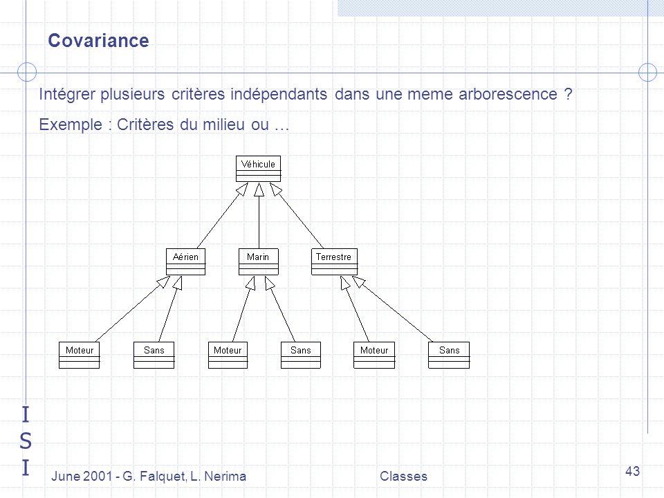 ISIISI June 2001 - G. Falquet, L. NerimaClasses 43 Covariance Intégrer plusieurs critères indépendants dans une meme arborescence ? Exemple : Critères