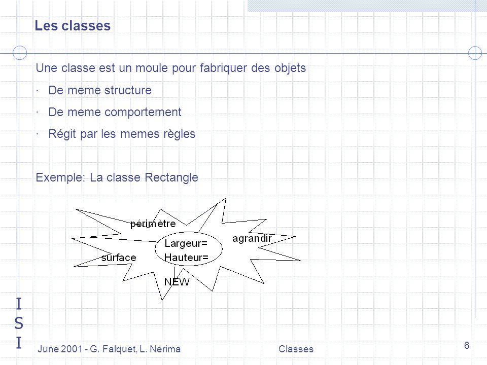 ISIISI June 2001 - G. Falquet, L. NerimaClasses 6 Les classes Une classe est un moule pour fabriquer des objets · De meme structure · De meme comporte