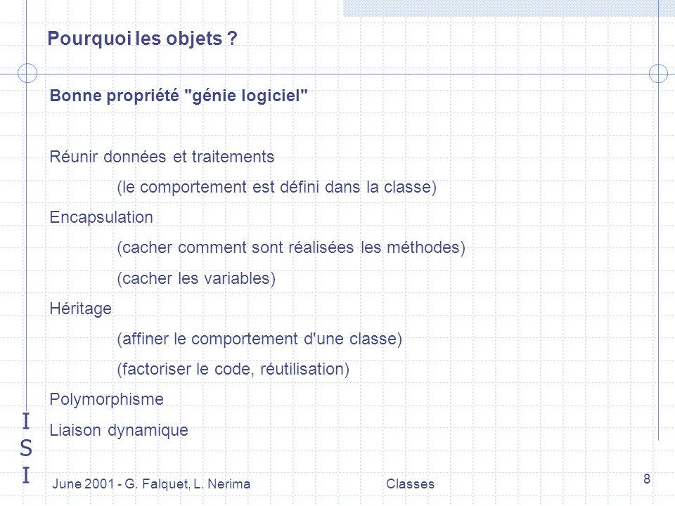 ISIISI June 2001 - G. Falquet, L. NerimaClasses 8 Pourquoi les objets ? Bonne propriété