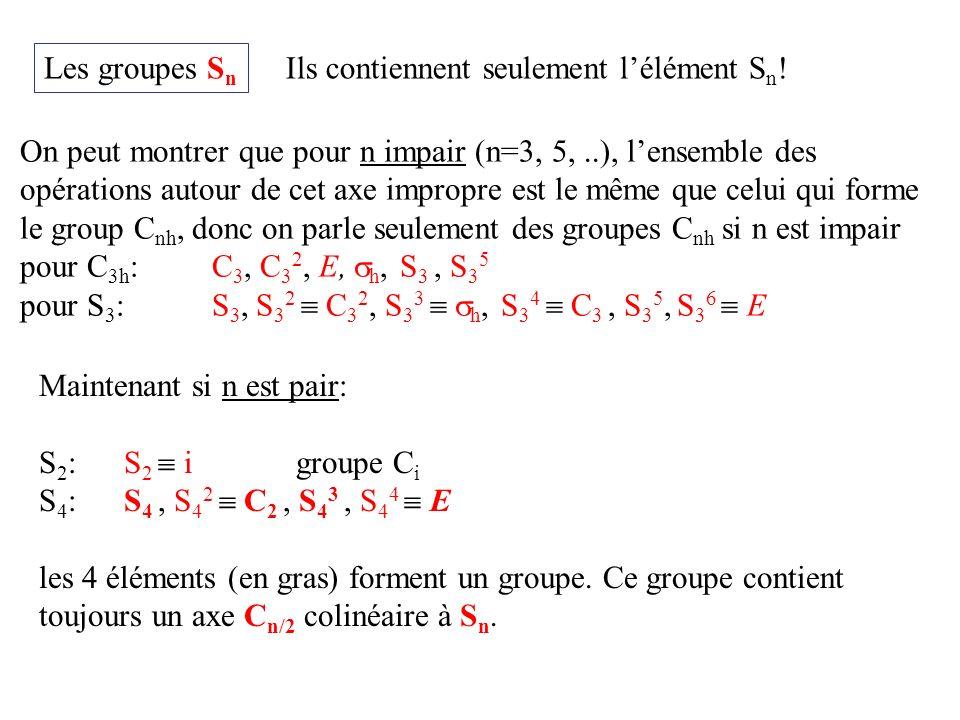 Les groupes S n On peut montrer que pour n impair (n=3, 5,..), lensemble des opérations autour de cet axe impropre est le même que celui qui forme le
