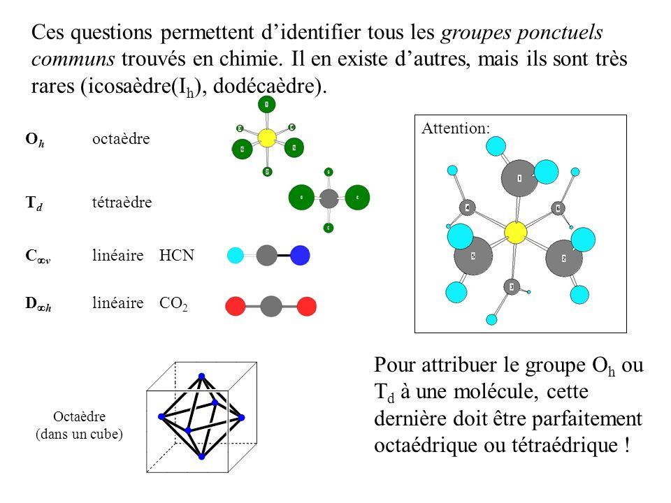 O h octaèdre Attention: Pour attribuer le groupe O h ou T d à une molécule, cette dernière doit être parfaitement octaédrique ou tétraédrique ! Octaèd