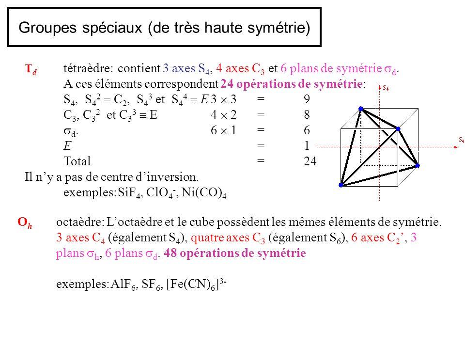 O h octaèdre: Loctaèdre et le cube possèdent les mêmes éléments de symétrie. 3 axes C 4 (également S 4 ), quatre axes C 3 (également S 6 ), 6 axes C 2