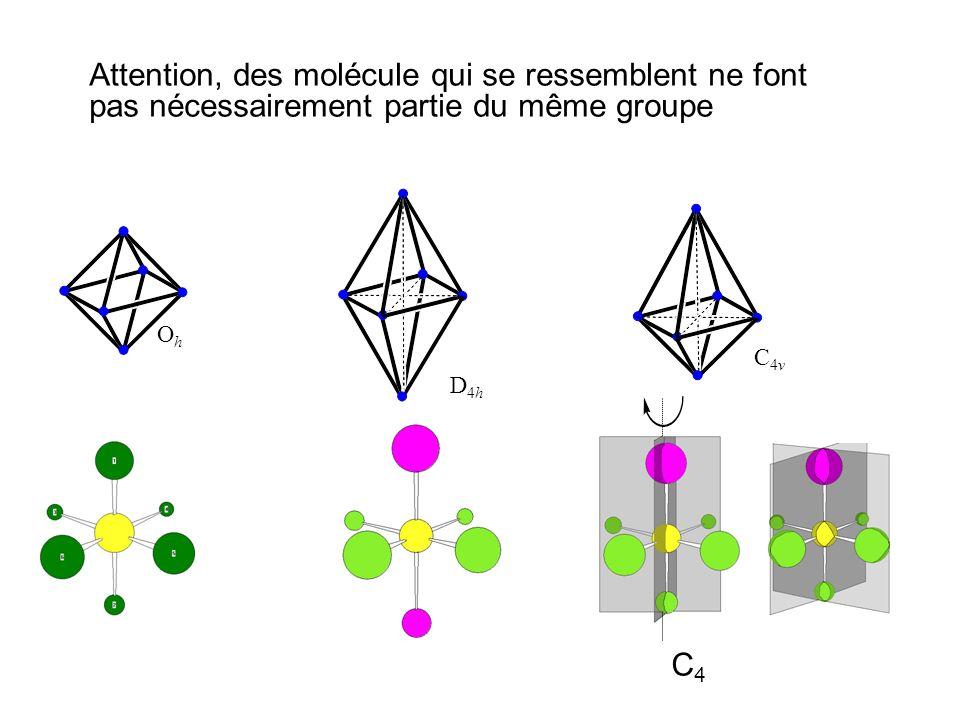 OhOh D4hD4h C4vC4v Attention, des molécule qui se ressemblent ne font pas nécessairement partie du même groupe C4C4