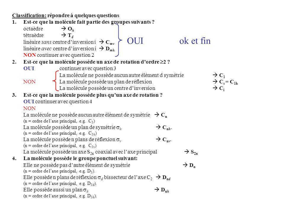 Classificati on Classification: répondre à quelques questions 1.Est-ce que la molécule fait partie des groupes suivants ? octaèdre O h tétraèdre T d l
