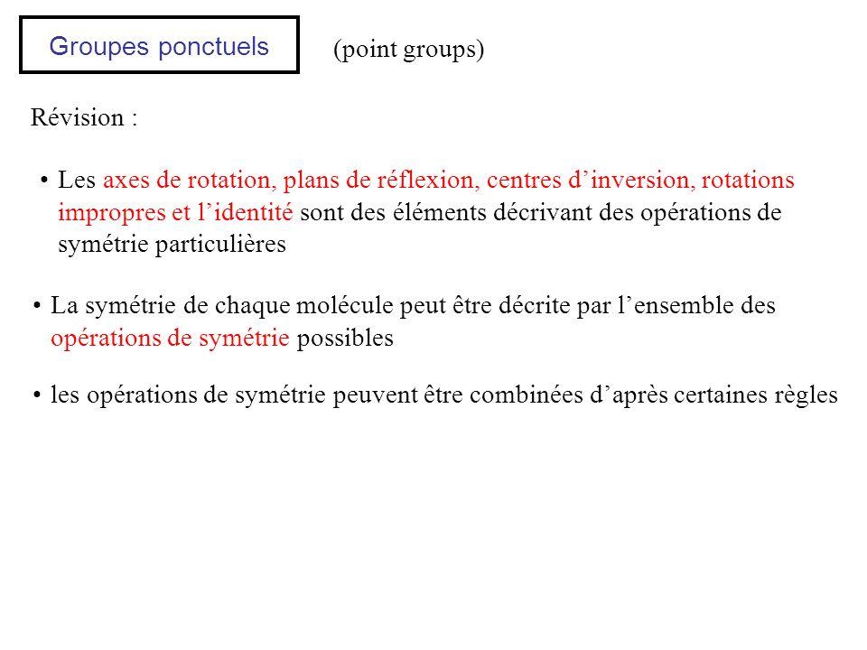 Révision : Groupes ponctuels (point groups) Les axes de rotation, plans de réflexion, centres dinversion, rotations impropres et lidentité sont des él
