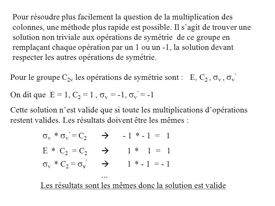 Exemple : Groupe C 2v : Les réponses suivantes (et non triviales) sont possibles: E = 1C 2 = 1 v = 1 v = 1 E = 1C 2 = 1 v = -1 v = -1 E = 1C 2 = -1 v = 1 v = -1 E = 1C 2 = -1 v = -1 v = 1 Il est possible de représenter les opérations de symétrie par des opérations mathématiques: «rotation de 180°» = «multiplier par 1» ou «multiplier par -1» selon la représentation considérée.