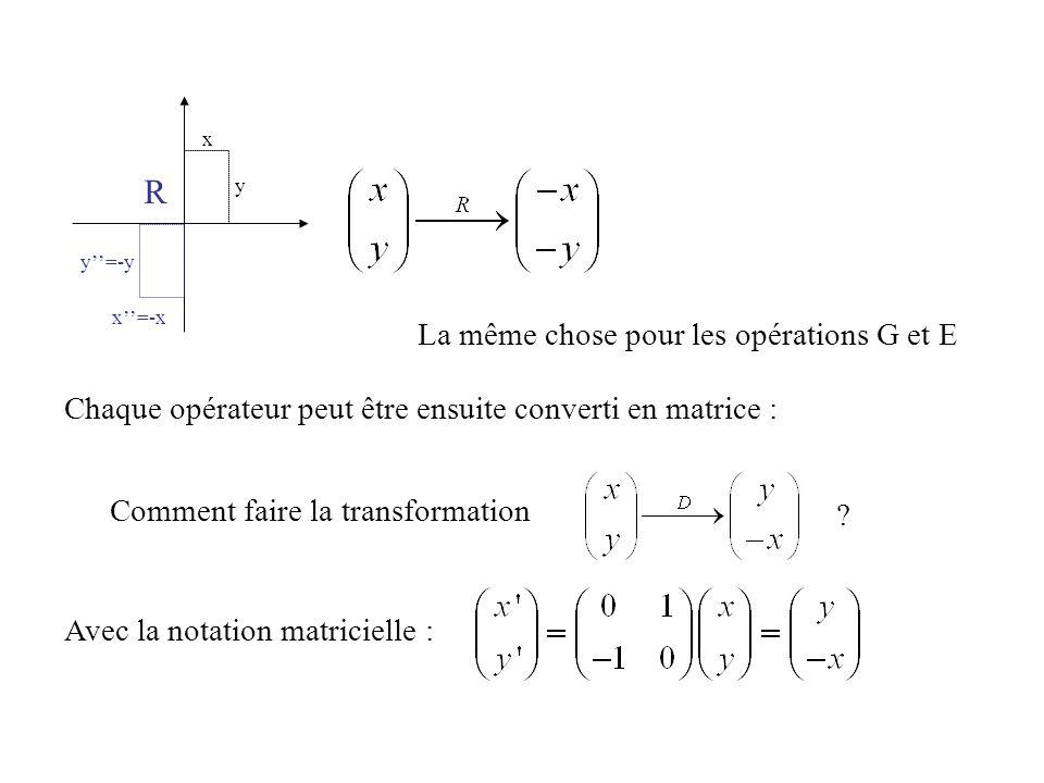 x y x=-x y=-y R La même chose pour les opérations G et E Chaque opérateur peut être ensuite converti en matrice : Comment faire la transformation Avec