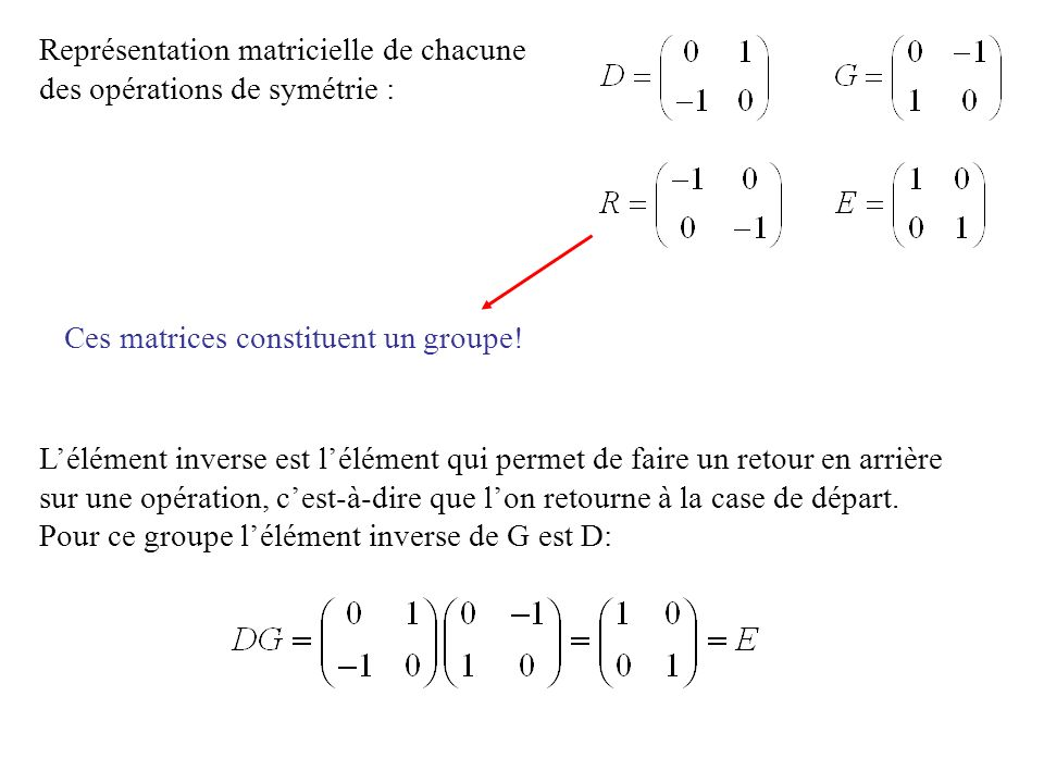 Exemple : La molécule deau:symétrie C 2v x a, y a, z a : coordonnées de déplacement de chaque atome (a=1,2,3) dans un repère cartésien O H H Z1Z1 X1X1 Y1Y1 Z2Z2 X2X2 Y2Y2 Z3Z3 X3X3 Y3Y3 Nous pouvons utiliser les coordonnées de déplacement de chaque atome comme base pour la représentation mathématique des opérations de symétrie de la molécule.