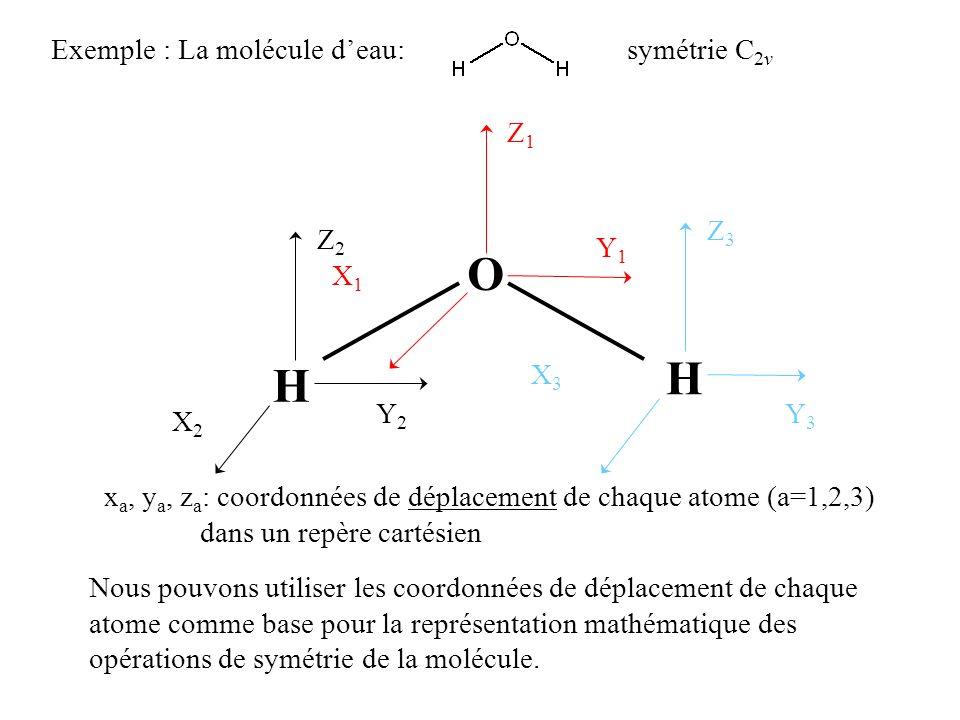 Exemple : La molécule deau:symétrie C 2v x a, y a, z a : coordonnées de déplacement de chaque atome (a=1,2,3) dans un repère cartésien O H H Z1Z1 X1X1