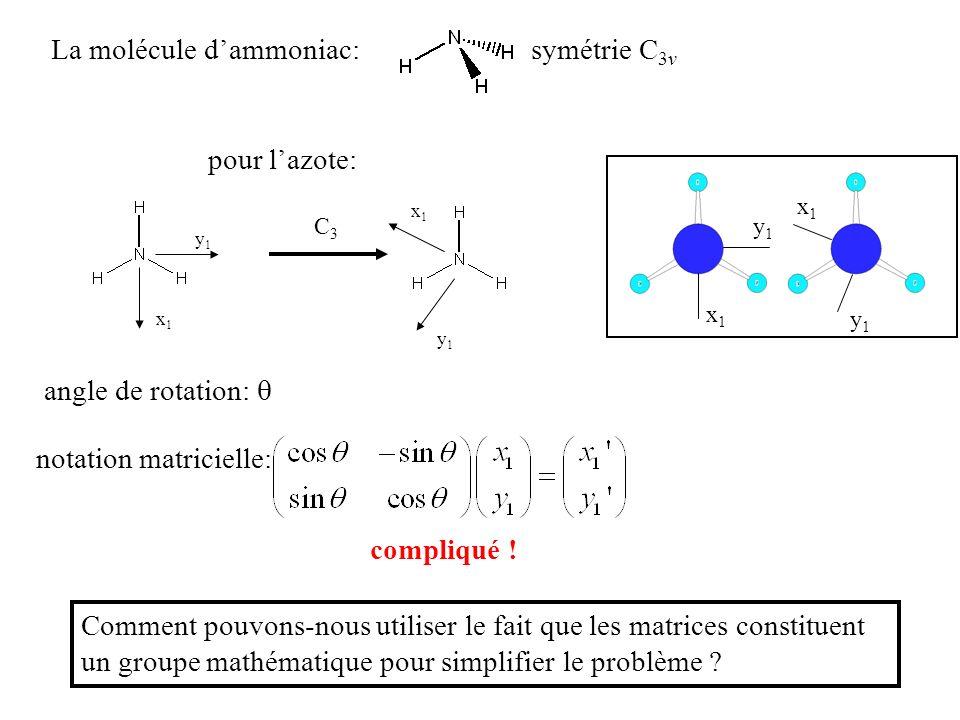 La molécule dammoniac:symétrie C 3v y1y1 x1x1 C3C3 y1y1 x1x1 pour lazote: angle de rotation: notation matricielle: Comment pouvons-nous utiliser le fa