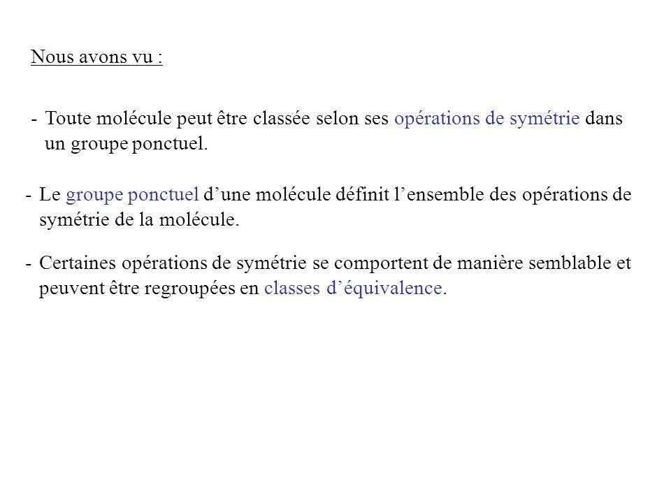 Nous avons vu : -Toute molécule peut être classée selon ses opérations de symétrie dans un groupe ponctuel. -Le groupe ponctuel dune molécule définit