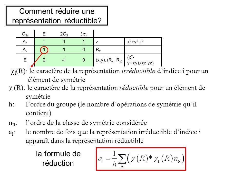 C3vC3v E2C 3 v A1A1 11zx 2 +y 2,z 2 A2A2 11RzRz E 2 0 (x,y), (R x, R y) (x 2 - y 2,xy),(xz,yz) C3vC3v E2C 3 v RR 10 exemple: représentation réductible du groupe C 3v : C3vC3v E2C 3 v RR 10 Le nombre de fois que A 1 apparaît dans la représentation réductible RR h=6:1(de E) + 2(de C 3 ) + 3(de v ) = 6 table de caractère du groupe C 3v :