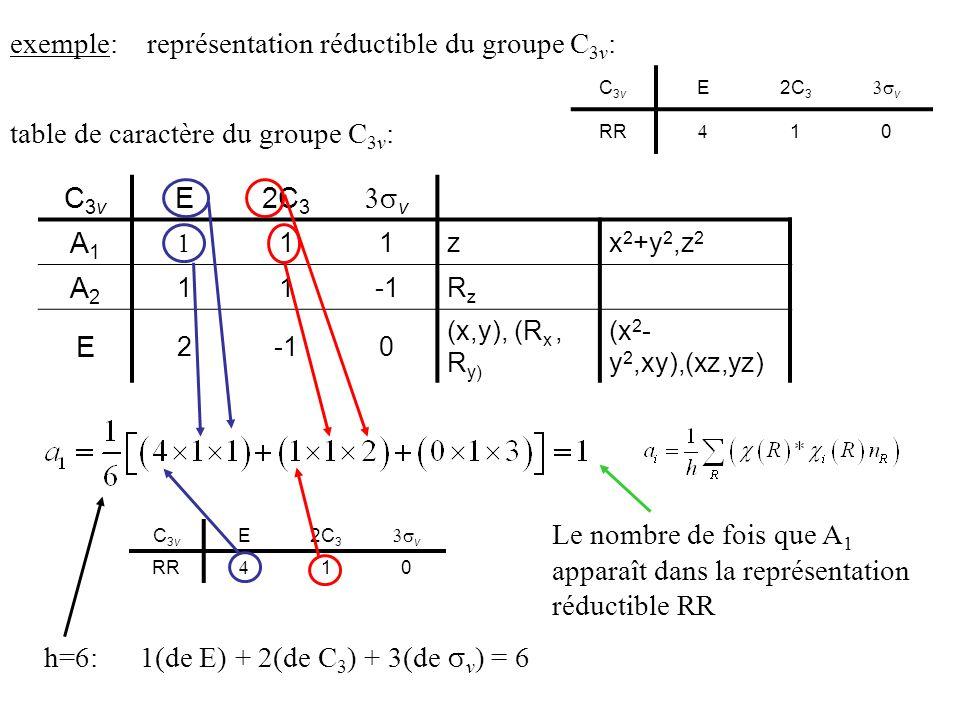 C3vC3v E2C 3 v A1A1 11zx 2 +y 2,z 2 A2A2 11RzRz E 2 0 (x,y), (R x, R y) (x 2 - y 2,xy),(xz,yz) C3vC3v E2C 3 v RR 10 exemple: représentation réductible