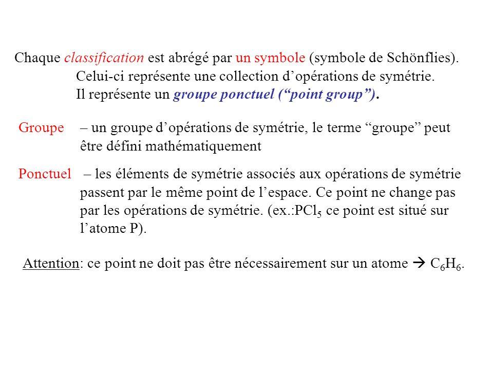 Les groupes uniaxiaux C n Ils contiennent seulement lélément C n : triphénylphosphine C 3 Les groupes C nv Ils contiennent lélément C n et en plus n plans verticaux v contenant laxe C n : H 2 O C 2v v v C2C2