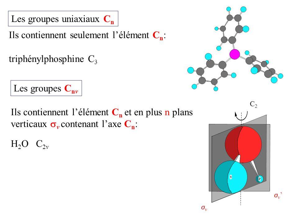Les groupes uniaxiaux C n Ils contiennent seulement lélément C n : triphénylphosphine C 3 Les groupes C nv Ils contiennent lélément C n et en plus n p