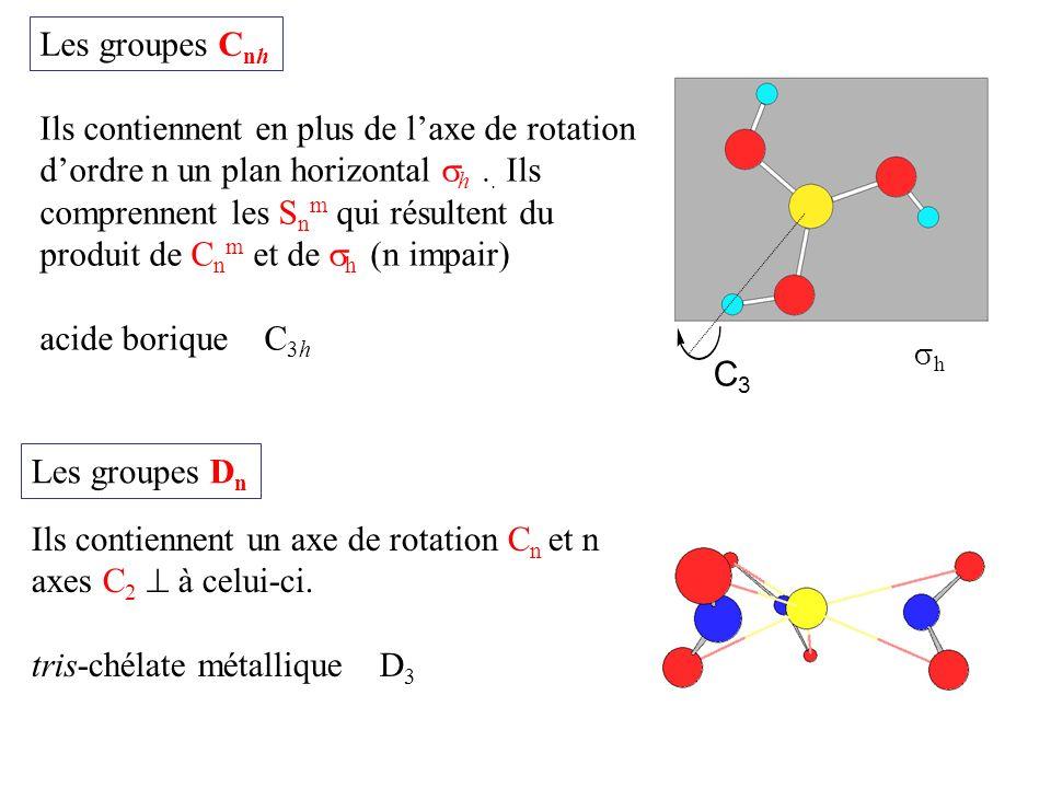 Les groupes C nh Ils contiennent en plus de laxe de rotation dordre n un plan horizontal h.. Ils comprennent les S n m qui résultent du produit de C n
