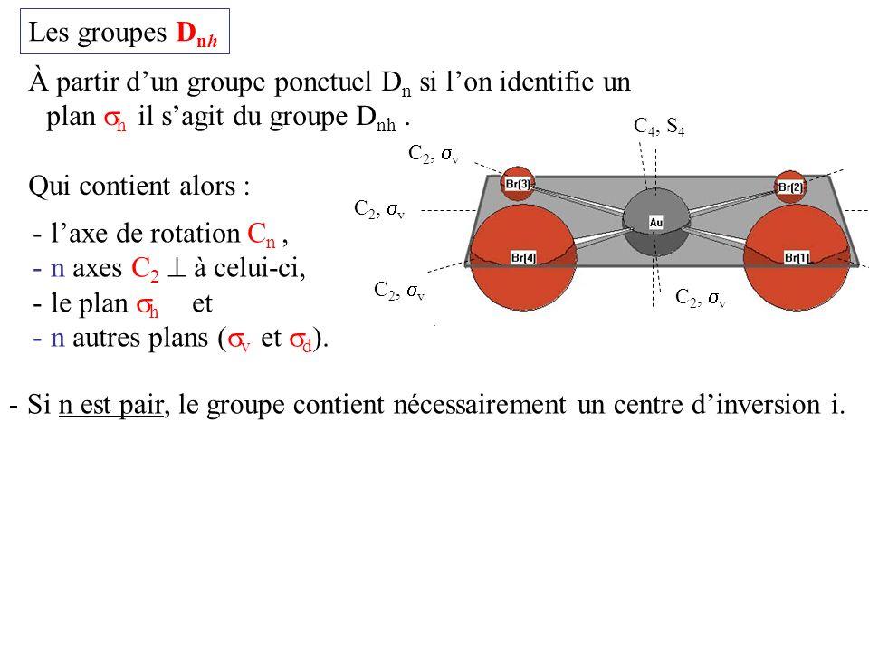 À partir dun groupe ponctuel D n si lon identifie un plan h il sagit du groupe D nh. Qui contient alors : Les groupes D nh C 2, v C 4, S 4 C 2, v -lax