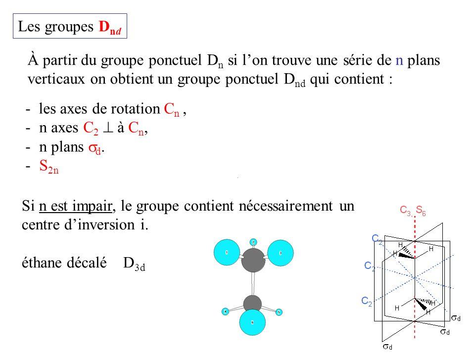 Les groupes S n On peut montrer que pour n impair (n=3, 5,..), lensemble des opérations autour de cet axe impropre est le même que celui qui forme le group C nh, donc on parle seulement des groupes C nh si n est impair pour C 3h :C 3, C 3 2, E, h, S 3, S 3 5 pour S 3 :S 3, S 3 2 C 3 2, S 3 3 h, S 3 4 C 3, S 3 5, S 3 6 E Maintenant si n est pair: S 2 : S 2 i groupe C i S 4 : S 4, S 4 2 C 2, S 4 3, S 4 4 E les 4 éléments (en gras) forment un groupe.
