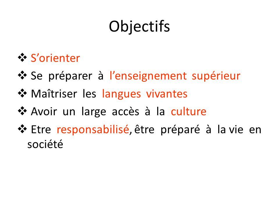 Objectifs Sorienter Se préparer à lenseignement supérieur Maîtriser les langues vivantes Avoir un large accès à la culture Etre responsabilisé, être p