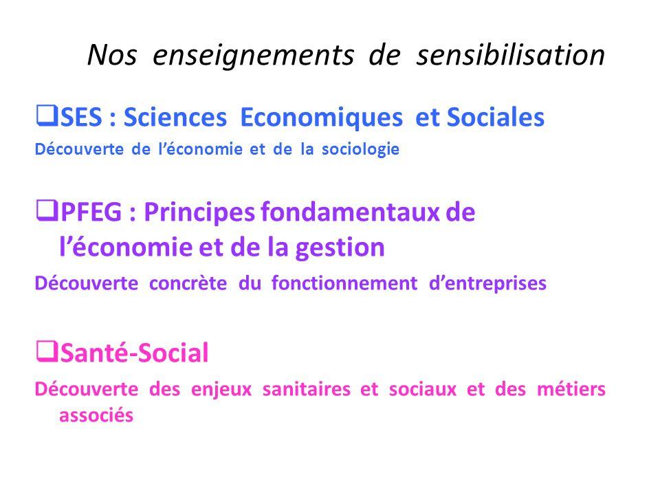Nos enseignements de sensibilisation SES : Sciences Economiques et Sociales Découverte de léconomie et de la sociologie PFEG : Principes fondamentaux