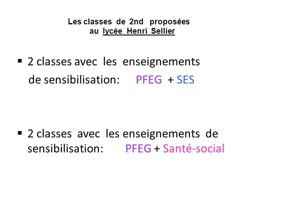 2 classes avec les enseignements de sensibilisation: PFEG + SES 2 classes avec les enseignements de sensibilisation: PFEG + Santé-social Les classes d