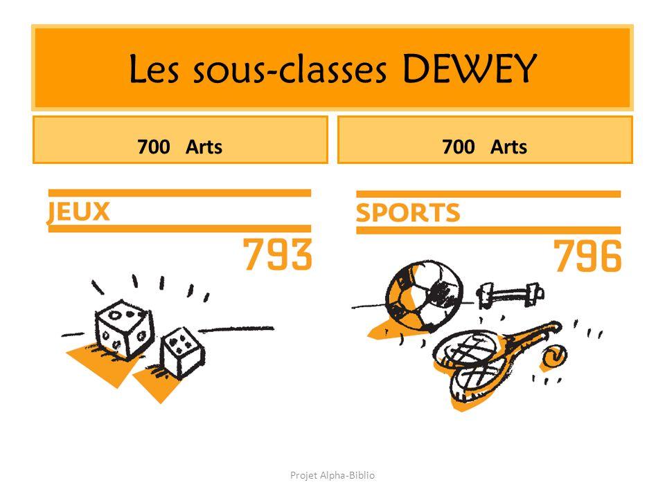 Projet Alpha-Biblio Les sous-classes DEWEY 700 Arts