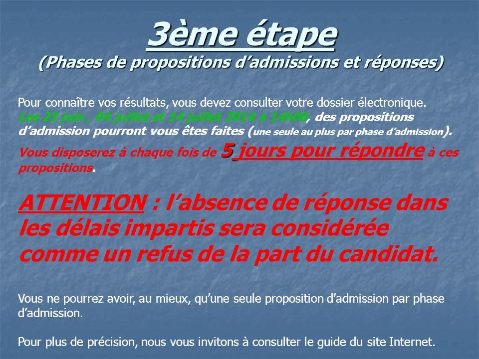 3ème étape (Phases de propositions dadmissions et réponses) Pour connaître vos résultats, vous devez consulter votre dossier électronique. 5 Les 23 ju
