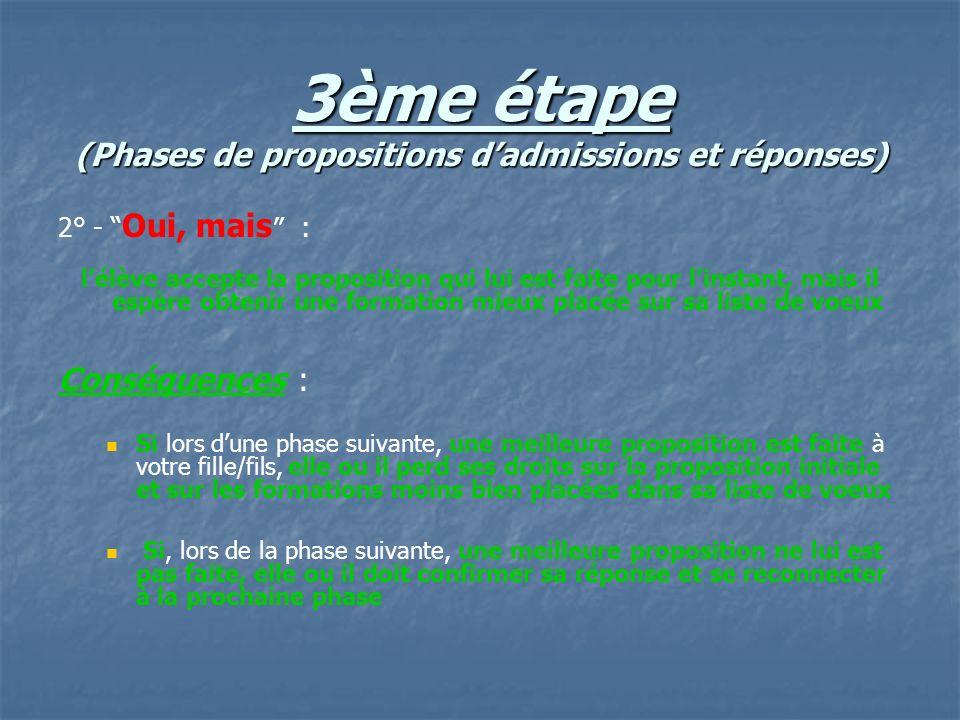 3ème étape (Phases de propositions dadmissions et réponses) 2° - Oui, mais : lélève accepte la proposition qui lui est faite pour linstant, mais il es